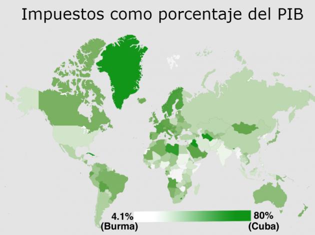El cobre de impuestos en el mundo